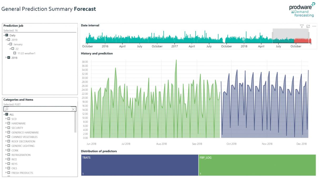 Demand Forecasting General Prediction Summary Forecast