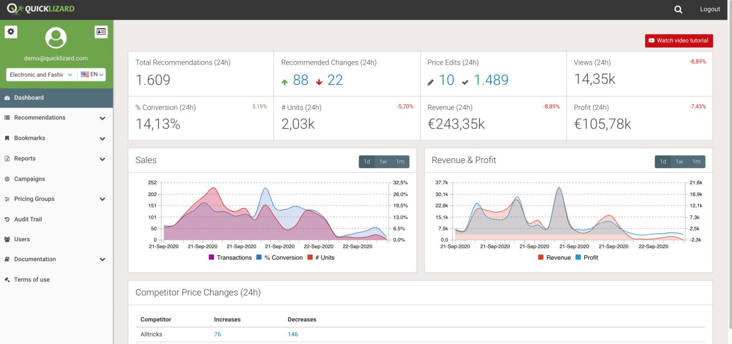 Quicklizard dashboard