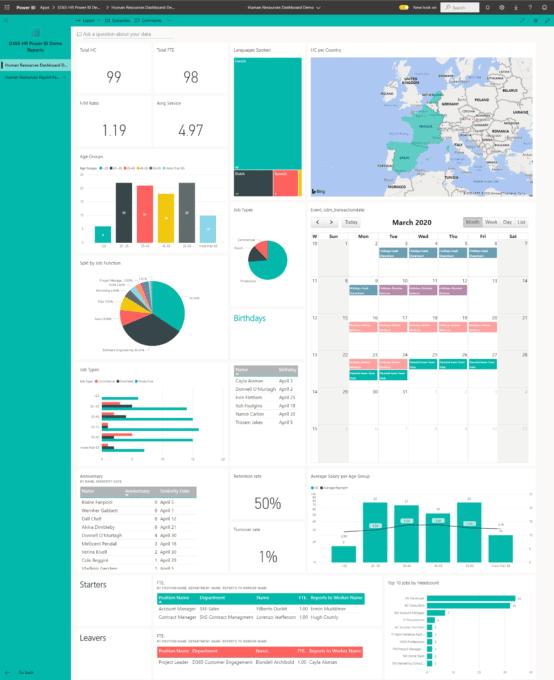 Power BI Human Resources dashboard