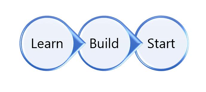 Prodware Field Service Consulting : apprendre, créer, commencer