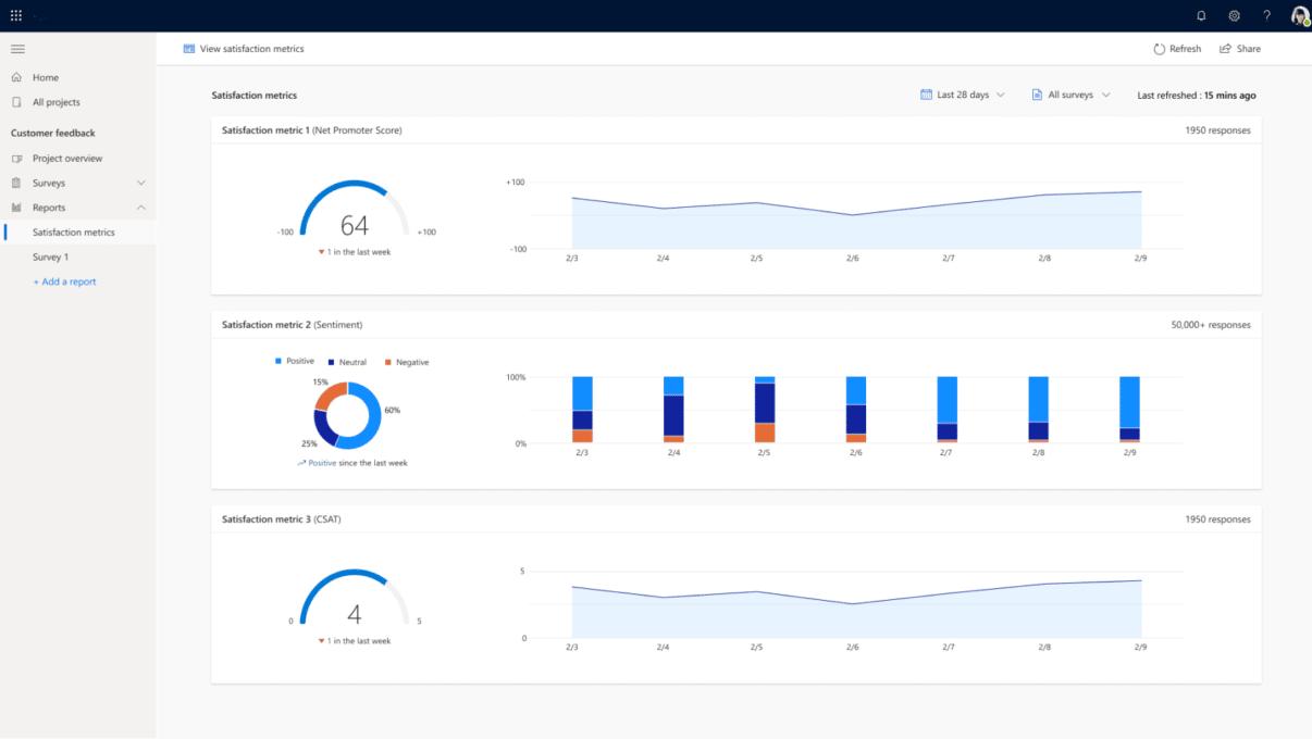 Microsoft Dynamics 365 Customer Voice