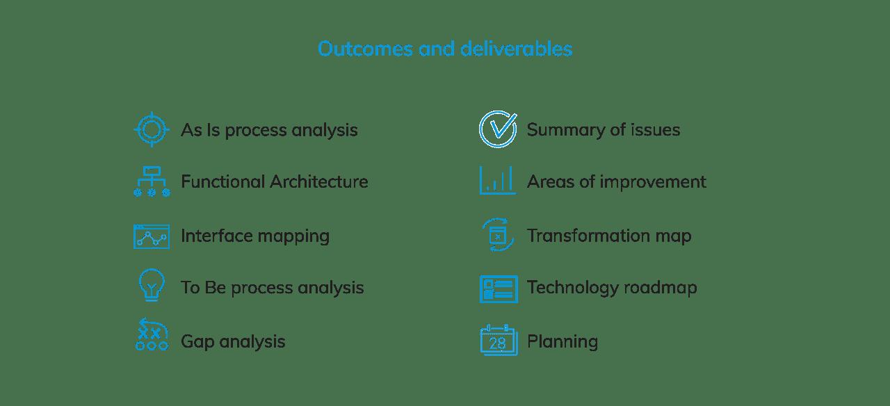 Business Process Optimization deliverables